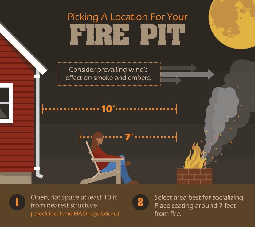choosing a fire pit location