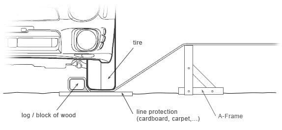 Scheme of using a car as anchor for a zipline