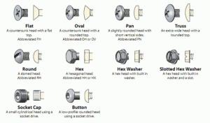 types of screws